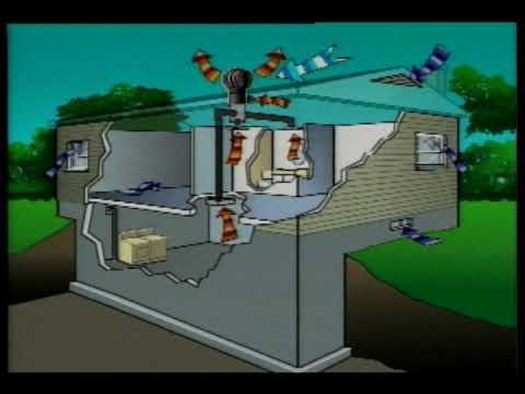 Ventilation de la maison - YouTube - Echangeur Air Air Maison
