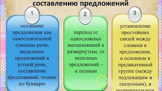 Раздел 1  Лекция 6 Развитие речи при обучении грамоте  Пропедевтика