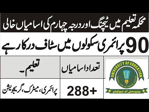 Primary School Teacher And Non Teacher Staff Jobs For Male And Female Jobs