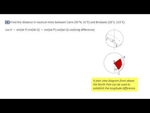 TRIG V3.5 (shortest distance on Earth's surface - angular separation formula)