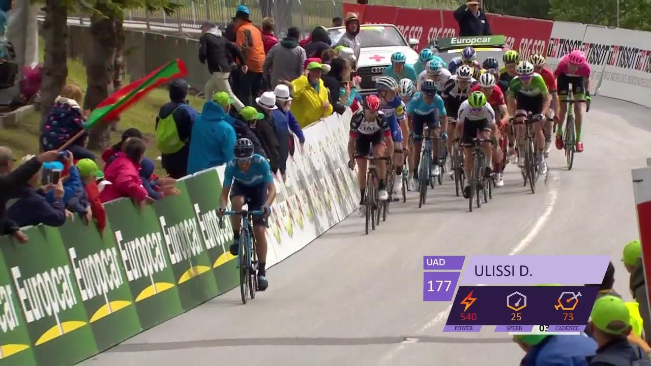 UAE Team Emirates rider Diego Ulissi wins Tour de Suisse Stage 5
