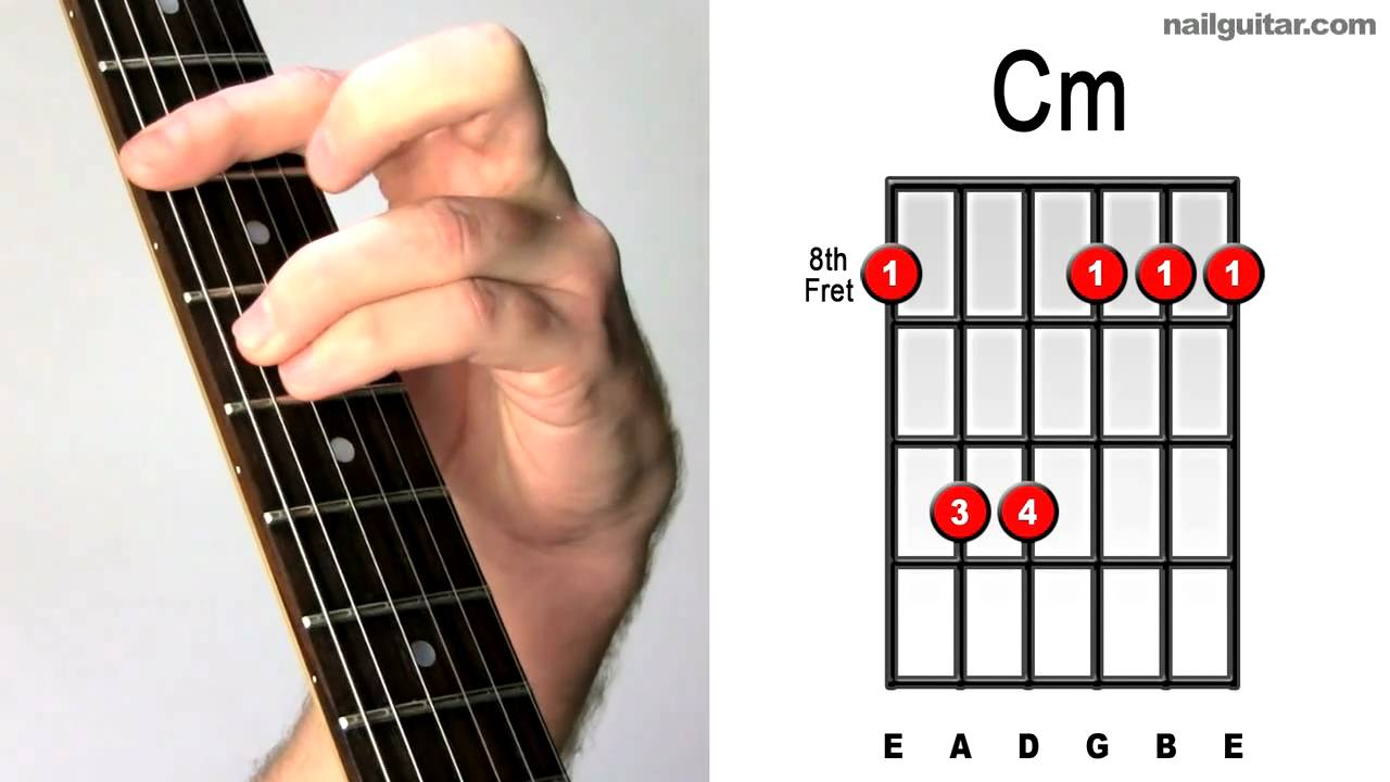 How to Play C Minor   Super Important Bar Chords For Guitar