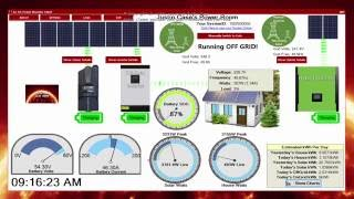 Solar 48 volt Hybrid - Off Grid System. Changes in the Power room and Program