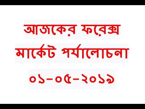 forex-market-analysis-!!!-forex-bangla-!!-rasel-forex-solution