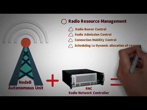 3.2 - LTE 4G RAN ARCHITECTURE - eUMTS - INTRODUCTION
