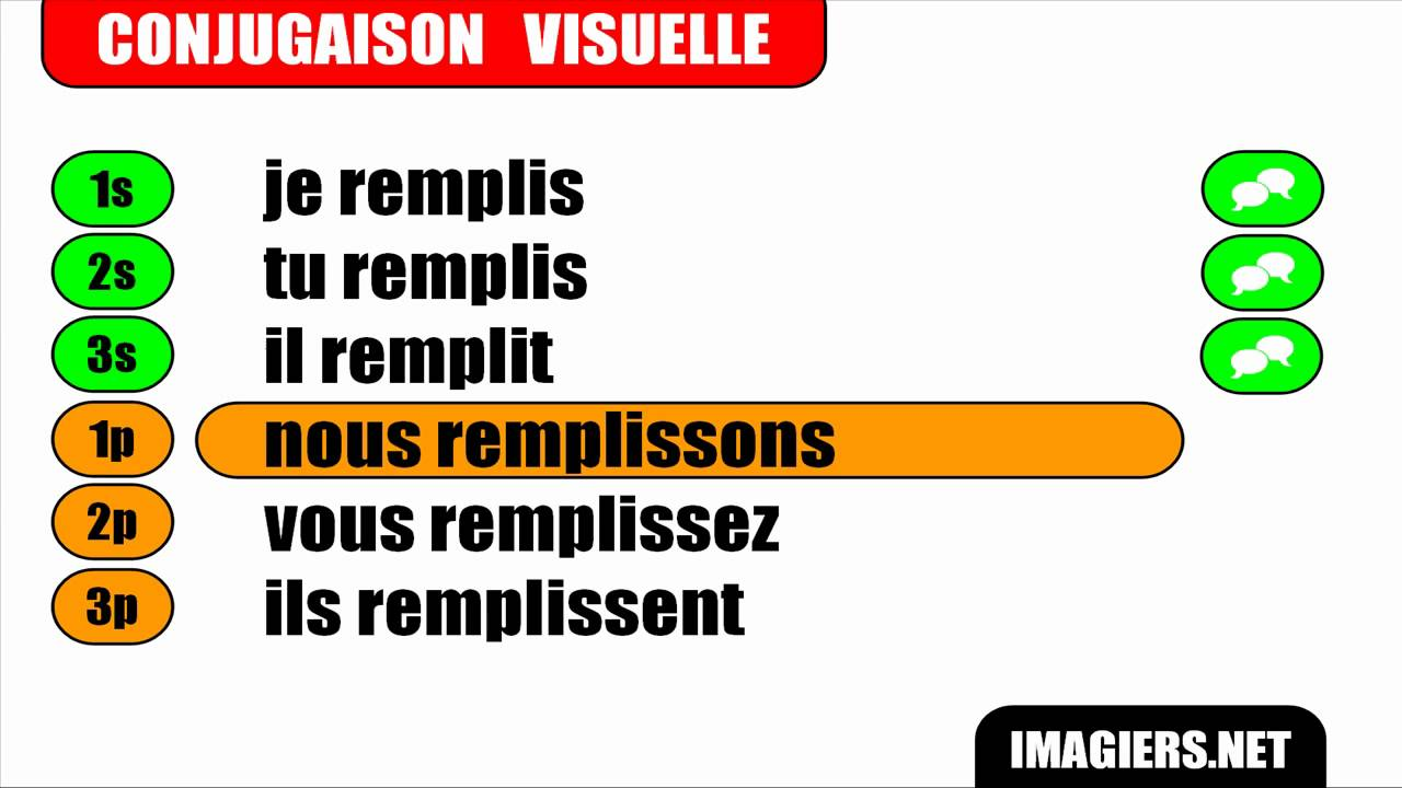 French Verbs Remplir Indicatif Present Youtube
