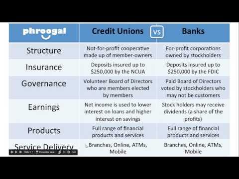 Pathways Credit Union Scholarship Essay