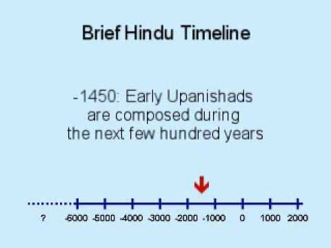 Hindu Timeline For Practitioners Of Yoga Meditation
