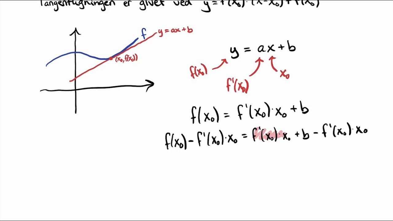 Matematik B-niveau Eksamen: Differentialregning: Tangentligningen
