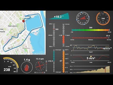 New! Telemetry Overlay: Video, GPS and Sensors