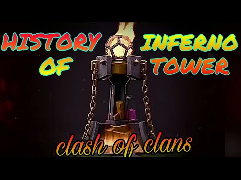 (HINDI) HISTORY OF INFERNO TOWER IN CLASH OF CLANS + TIPS OF INFERNO TOWER