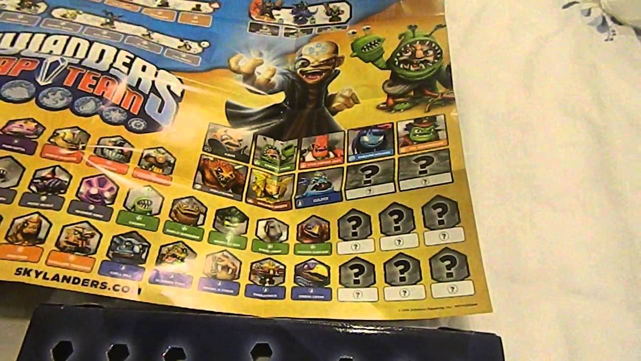 My theory of the question marks on the Skylanders Trap ...