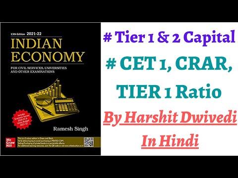 Tier 1 & 2 Capital Of Bank, CET 1 & Tier 1 Ratio, Capital Adequacy Ratio(CRAR) Explained (In Hindi)