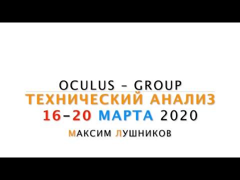Технический обзор рынка Форекс на неделю: 16 - 20 Марта 2020 от Максима Лушникова