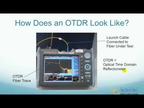 What Is an OTDR? - FO4SALE.COM