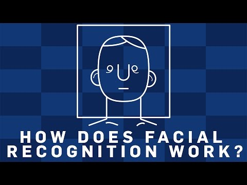 How Does Facial Recognition Work? - Brit Lab