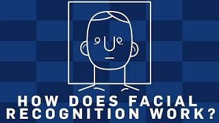 How Does Facial Recognition Work? | Brit Lab