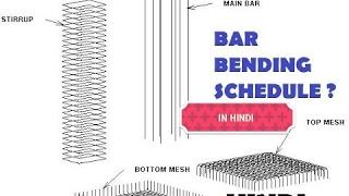 02-CIVIL ENGINEERING BAR BENDING SCHEDULE BASICS--REINFORCEMENT CALCULATION ? ((HINDI)