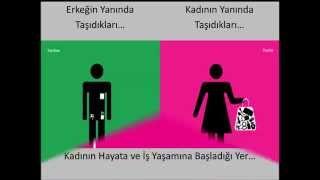 Kadın ve Erkek Arasındaki 12 İlginç Fark