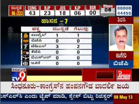 TV9 Live: Counting of Votes : Karnataka Assembly Elections 2013 'Results' - Part 13