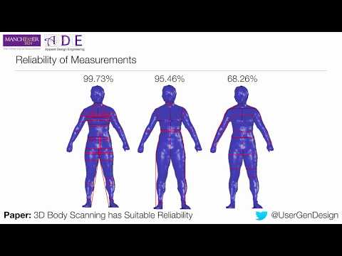 How Reliable is 3D Body Scanning?