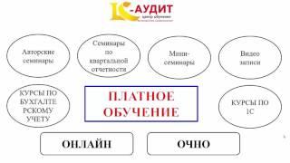Платное обучение. Презентация вариантов обучения и возможностей Центра обучения LC-Audit.