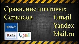 видео Где создать электронную почту [рейтинг почтовых сервисов, где лучше завести почтовый ящик]