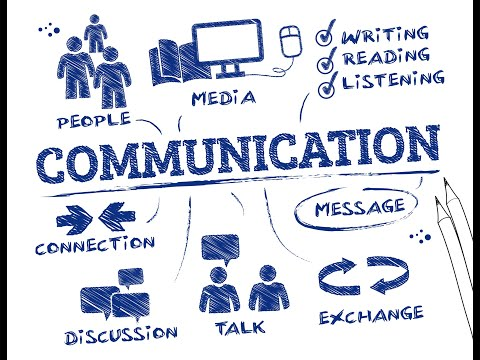 Mastering Business Analysis Communications