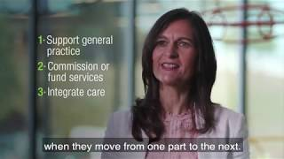 What does Wentworth Healthcare do?
