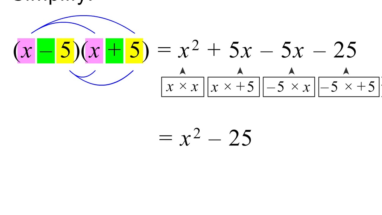 small resolution of Grade 9 Algebraic Expressions - YouTube