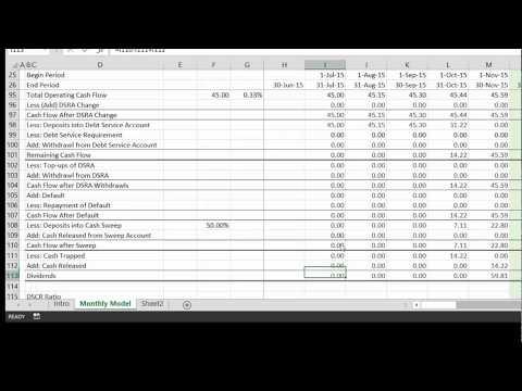 Monthly Debt Analysis - Cash Sweep