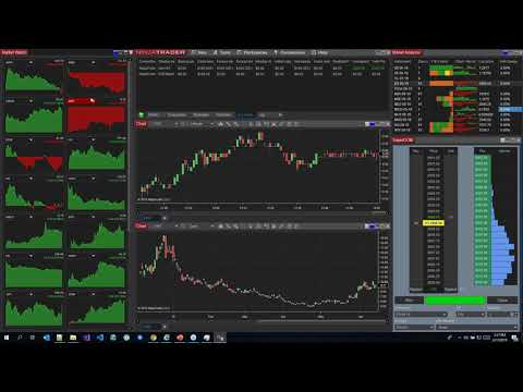 Guided Tour of New NinjaTrader 8 User Driven Features
