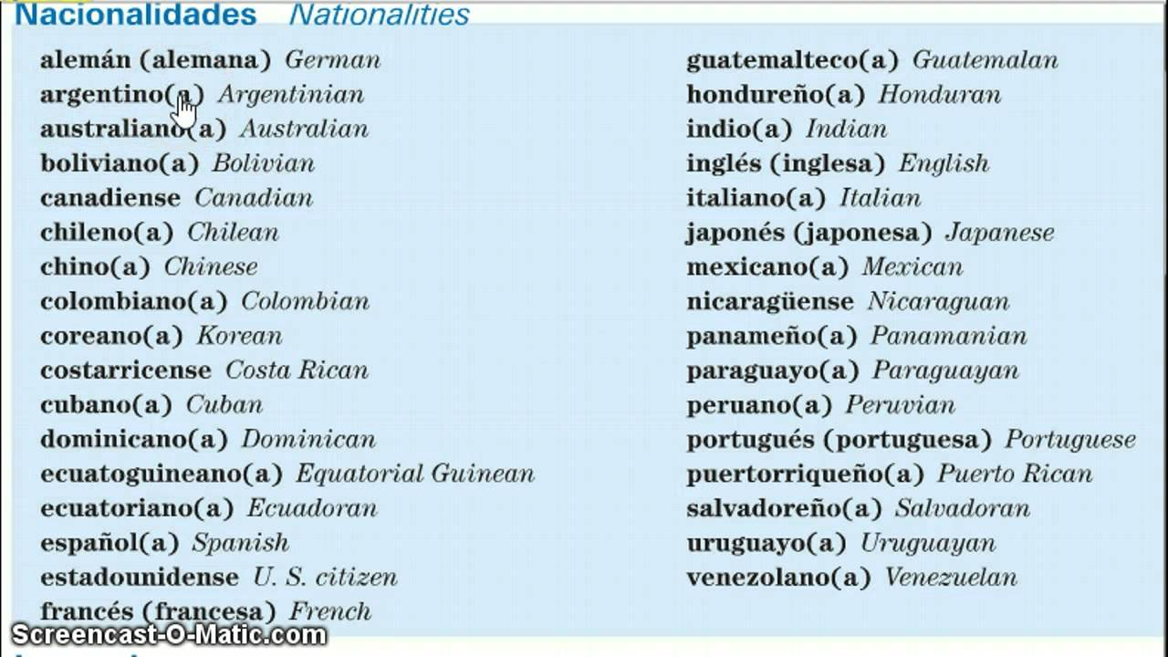 114 FREE ESL countries and nationalities worksheets