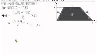[物理教學影片]範例:v-t圖的應用