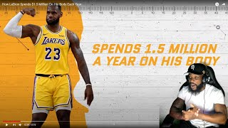 How LeBron James Spends $1.5 Million On His Body Each Year!