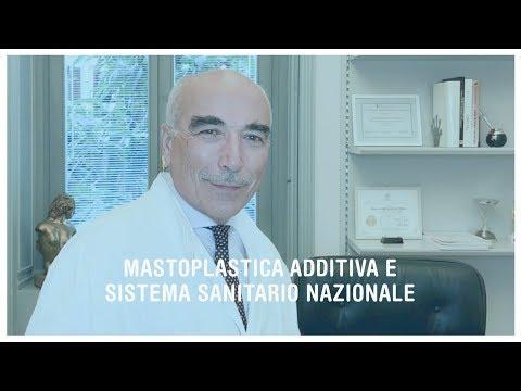 #askmbn---53:-mastoplastica-additiva-e-sistema-sanitario-nazionale