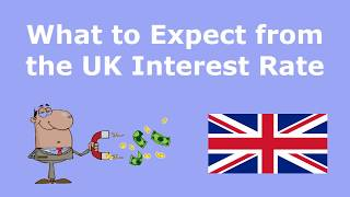 UK Interest Rate Decision - Impact on GBP and what to Expect on the Forex Market