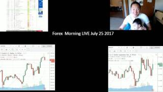 My Live forex trading LMFX July 25 2017