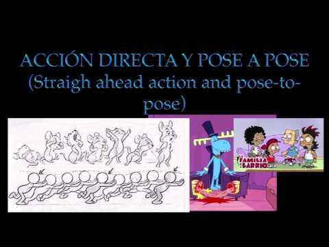 Curso De Animación Digital En Flash CS6 - 10 - Los 12 Principios De La Animación (Disney)