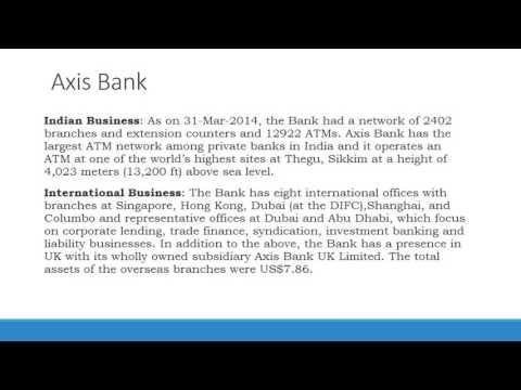 Axis Bank Branches in Kolkata