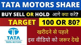 20% की तेजी | TATA MOTORS BUY SELL OR HOLD | TATA MOTORS SHARE PRICE TARGET | TATA MOTORS NEWS