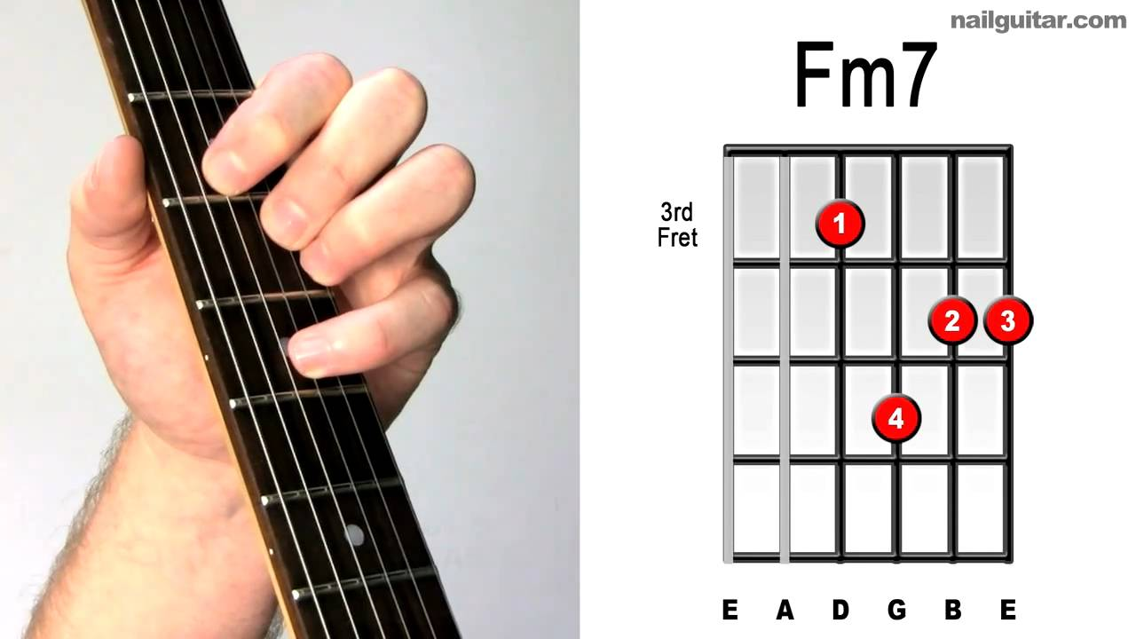 Fm7 Fast Easy Guitar Chord Tutorial Learn Electric Chords