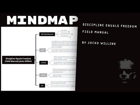 discipline-equals-freedom-'field-manual'---jocko-willink-(mind-map-summary)