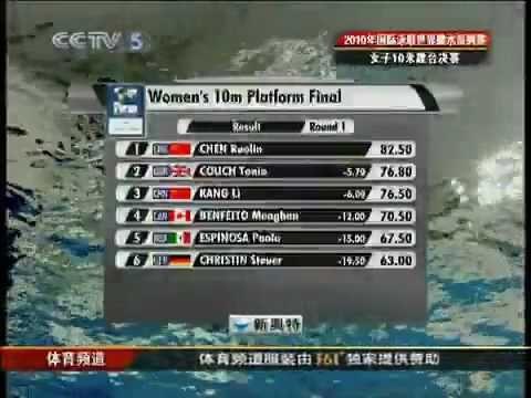 2010 Diving World Series (Qingdao stop) - Women's 10m Platform