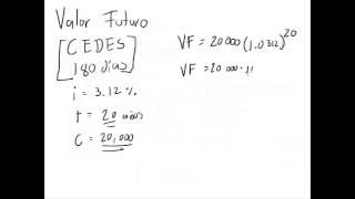 Valor Futuro parte 6: CEDES vs Inflacion (Matemáticas Financieras)