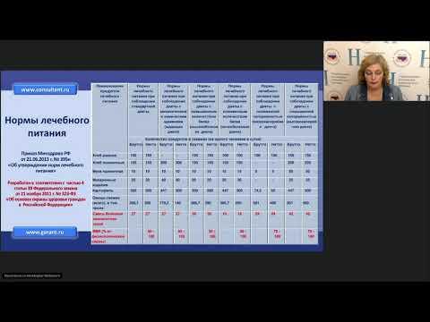 Вебинар «Состояние медицинской помощи по профилю «диетология»
