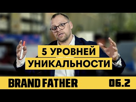 BRAND FATHER #6.2 | СТРАТЕГИЯ. ЧАСТЬ 2 | FEDORIV VLOG