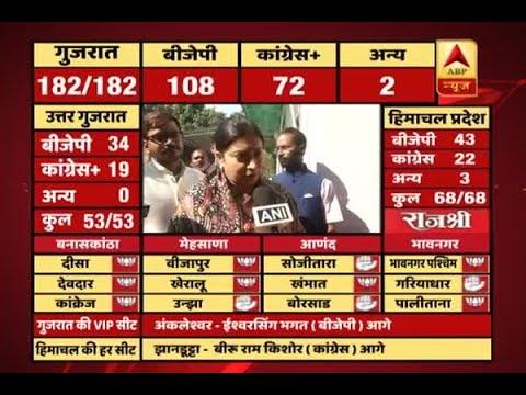 #ABPResults : Jo Jeeta Wahi Sikander, says Smriti Irani on Gujarat win