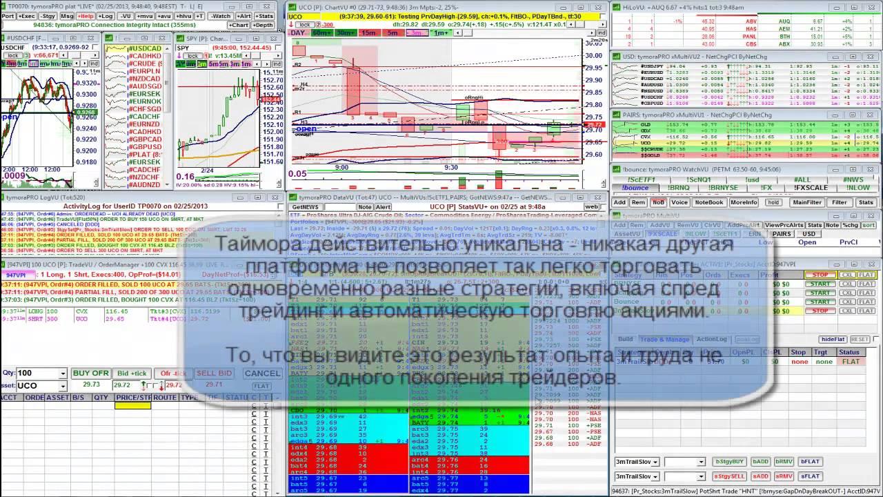 Арбитражная торговля на бирже статьи о forex killer
