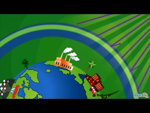 What is Ozone Layer? | Mocomi Kids